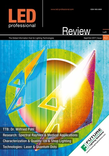 digital magazine LED Professional Review publishing software